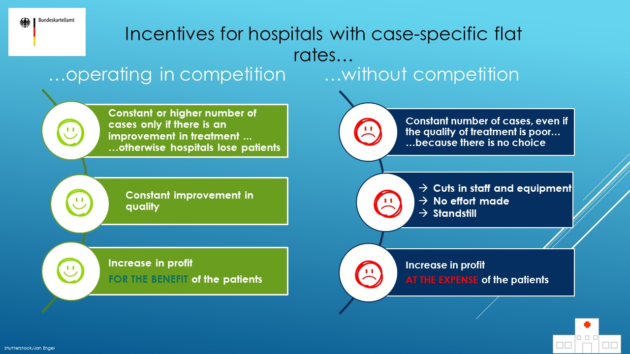 Merger control guarantees competition and quality